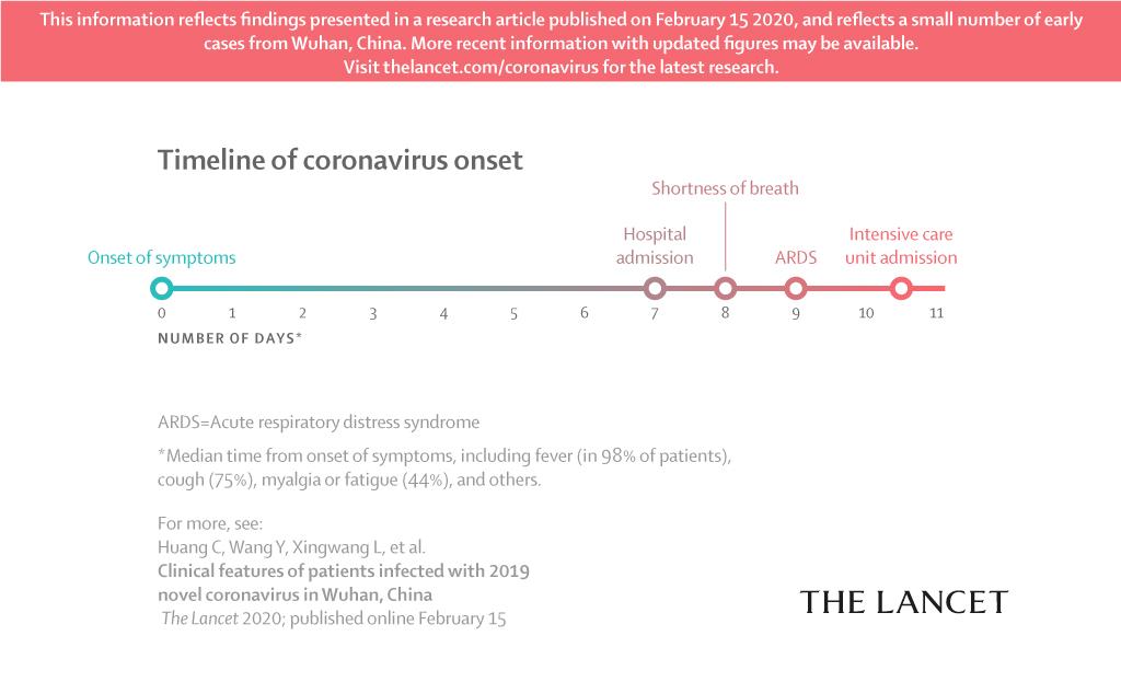 coronavirus_mediantimeline_infographic-1584612208650